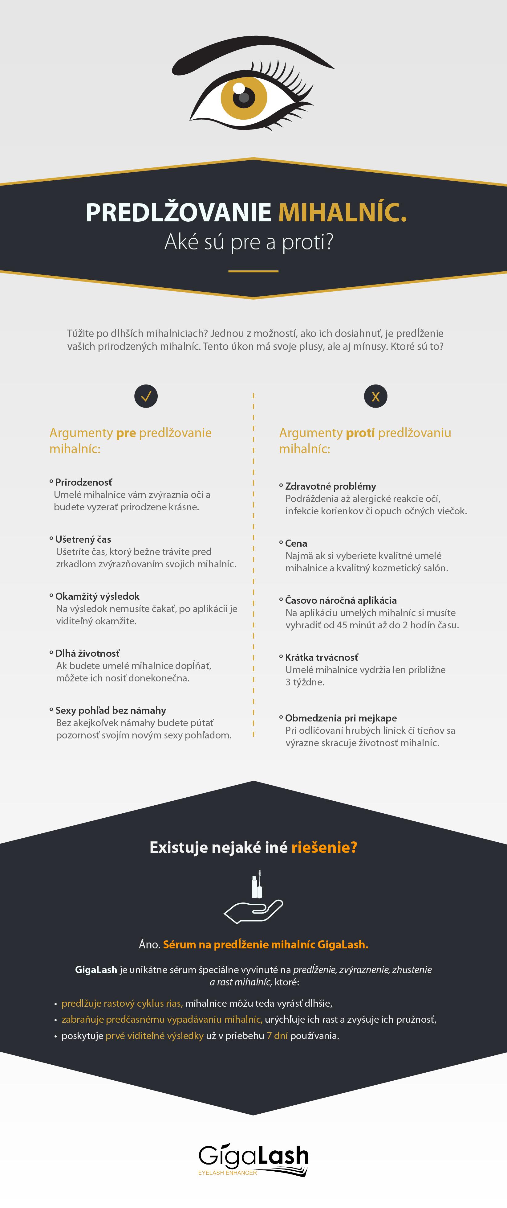 Predlžovanie mihalníc infografika